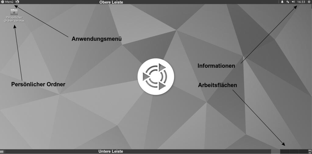 Ubuntu Mate Arbeitsfläche